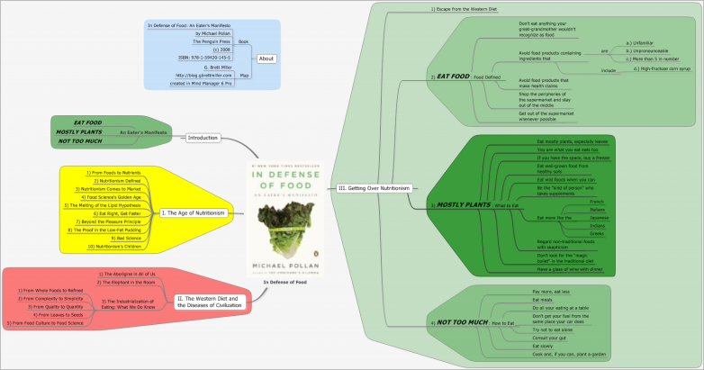 map-in-defense-of-food