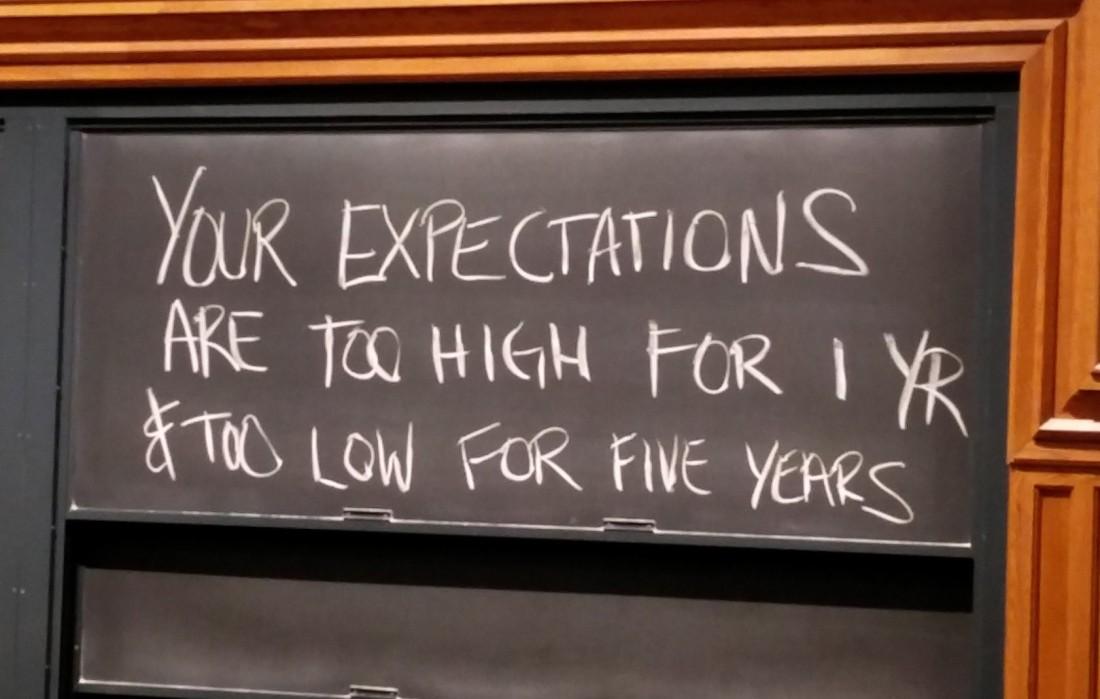 wcstl_expectations