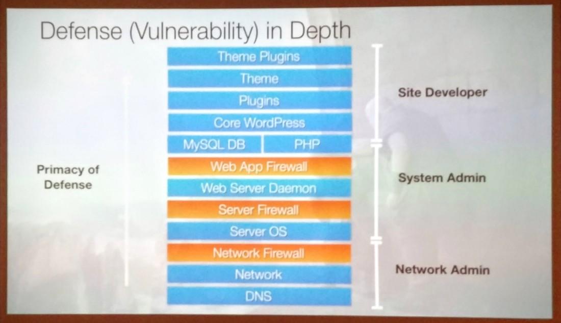 wcstl_securityStack